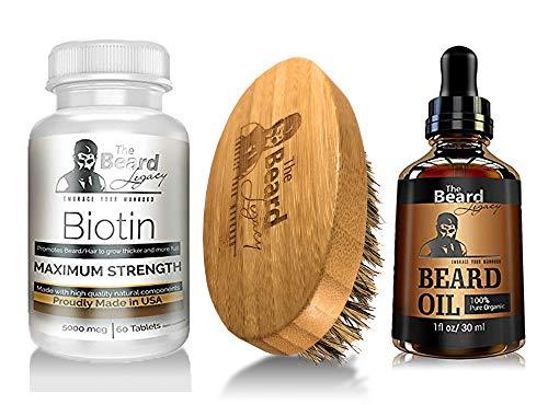 Средства для роста волос на бороде