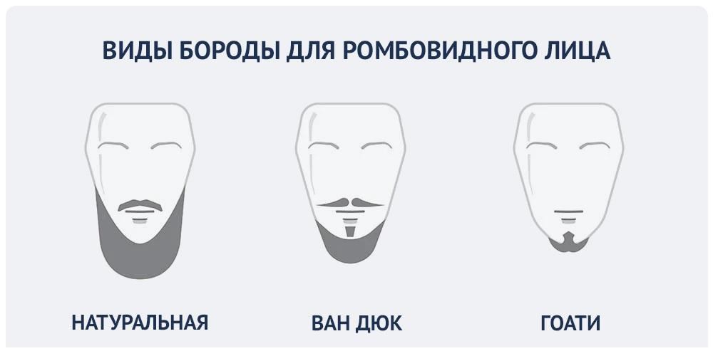 Борода для ромбовидного типа лица